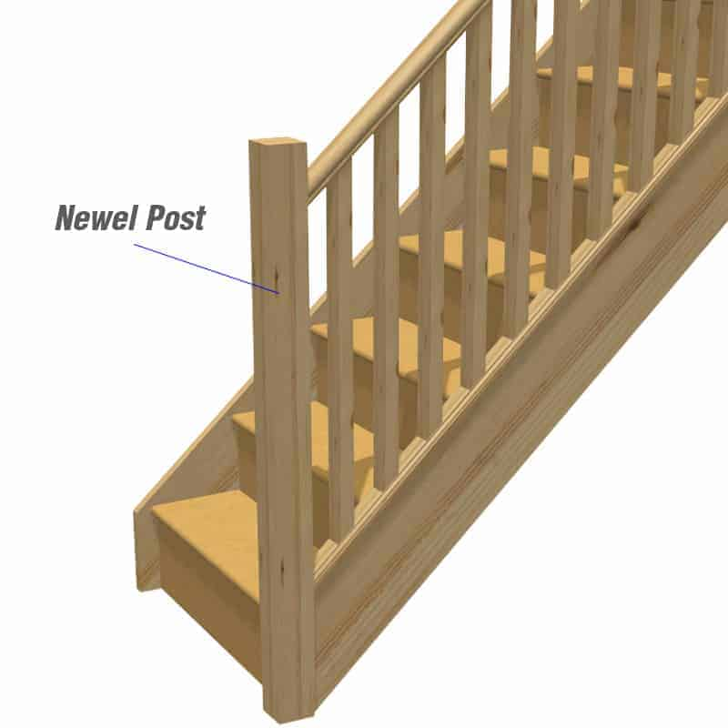 Do you require newel posts?